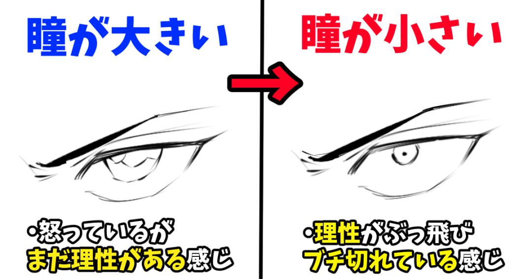 目の描き方 顔の模写 イラストの上達
