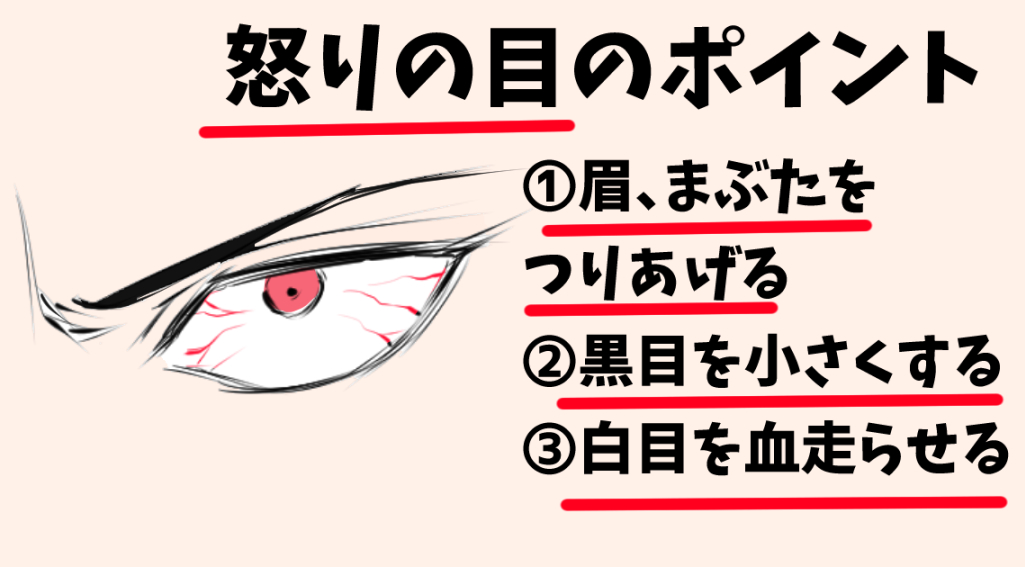 目の描き方 顔の模写