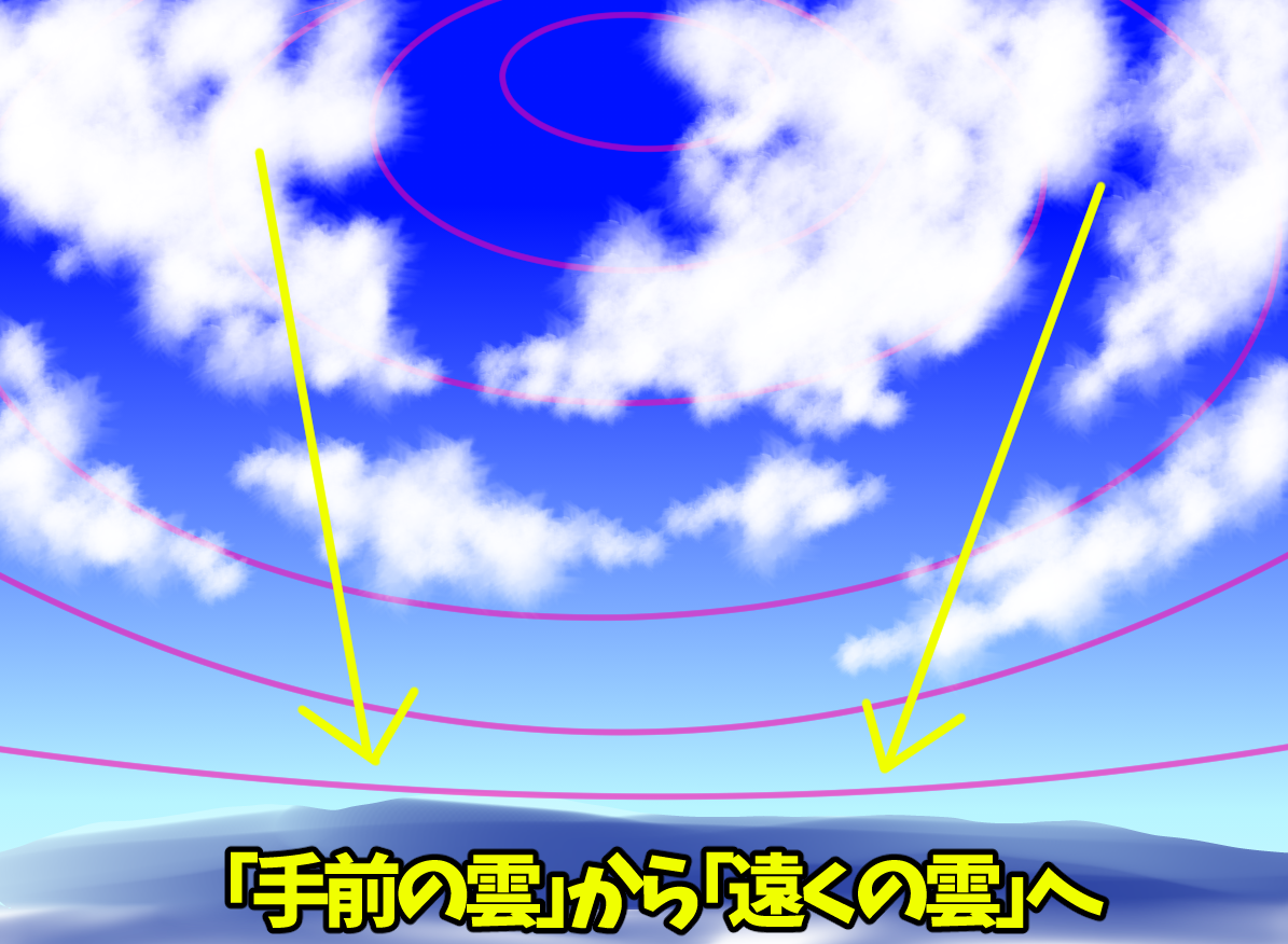 雲の描き方 入道雲の夏イラスト 空の背景