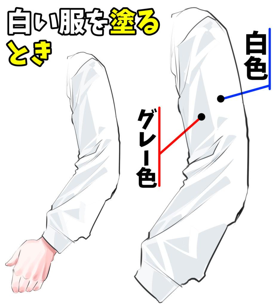 模写のやり方 服の描き方