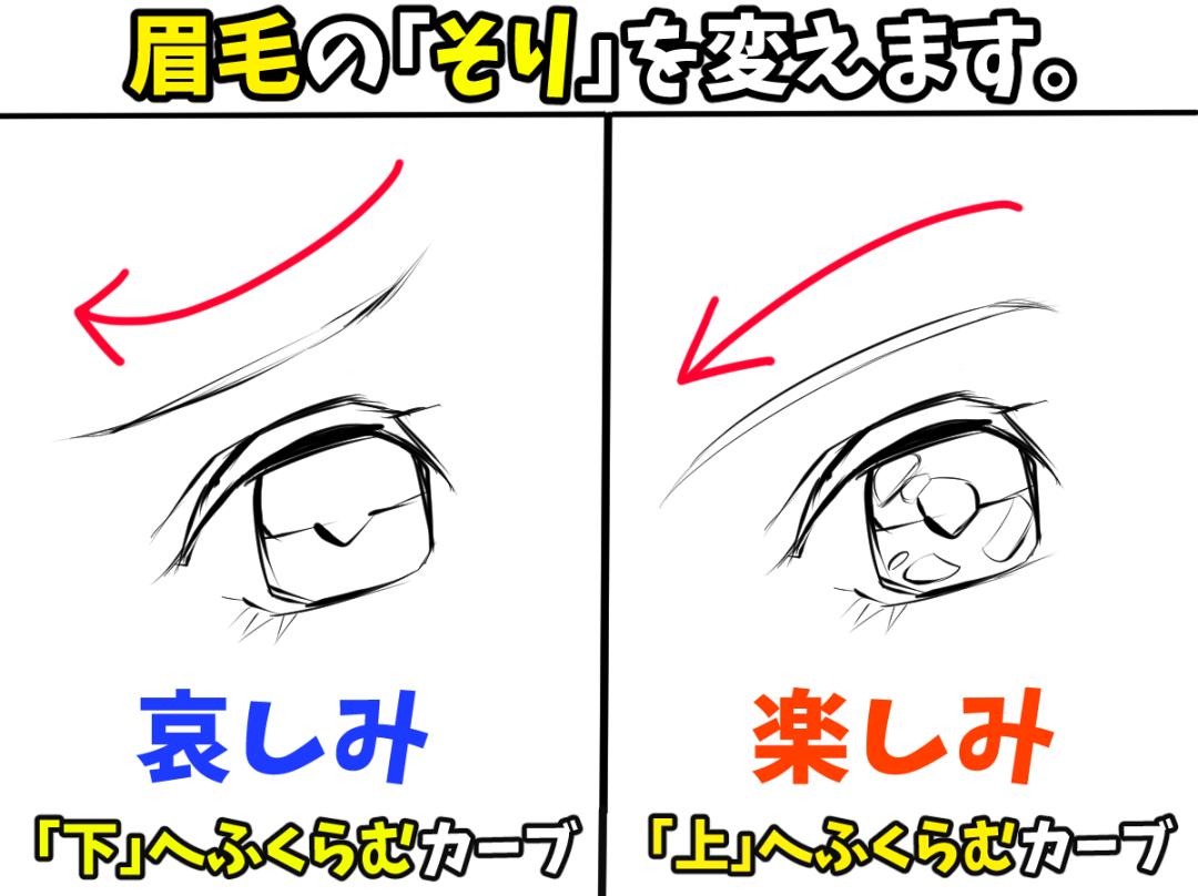目の描き方 女の子イラストの模写