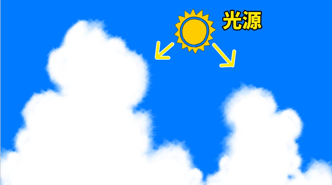 雲の描き方 夏の背景イラスト