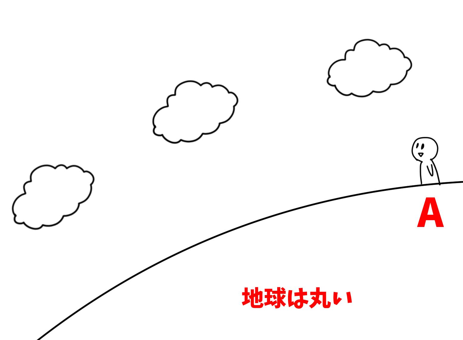 空の描き方 雲のイラスト 夏の空