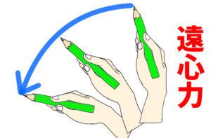 絵を描く 練習法