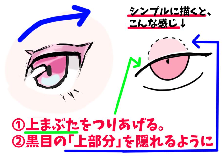 眼の描き方 女の子イラストの模写のコツ