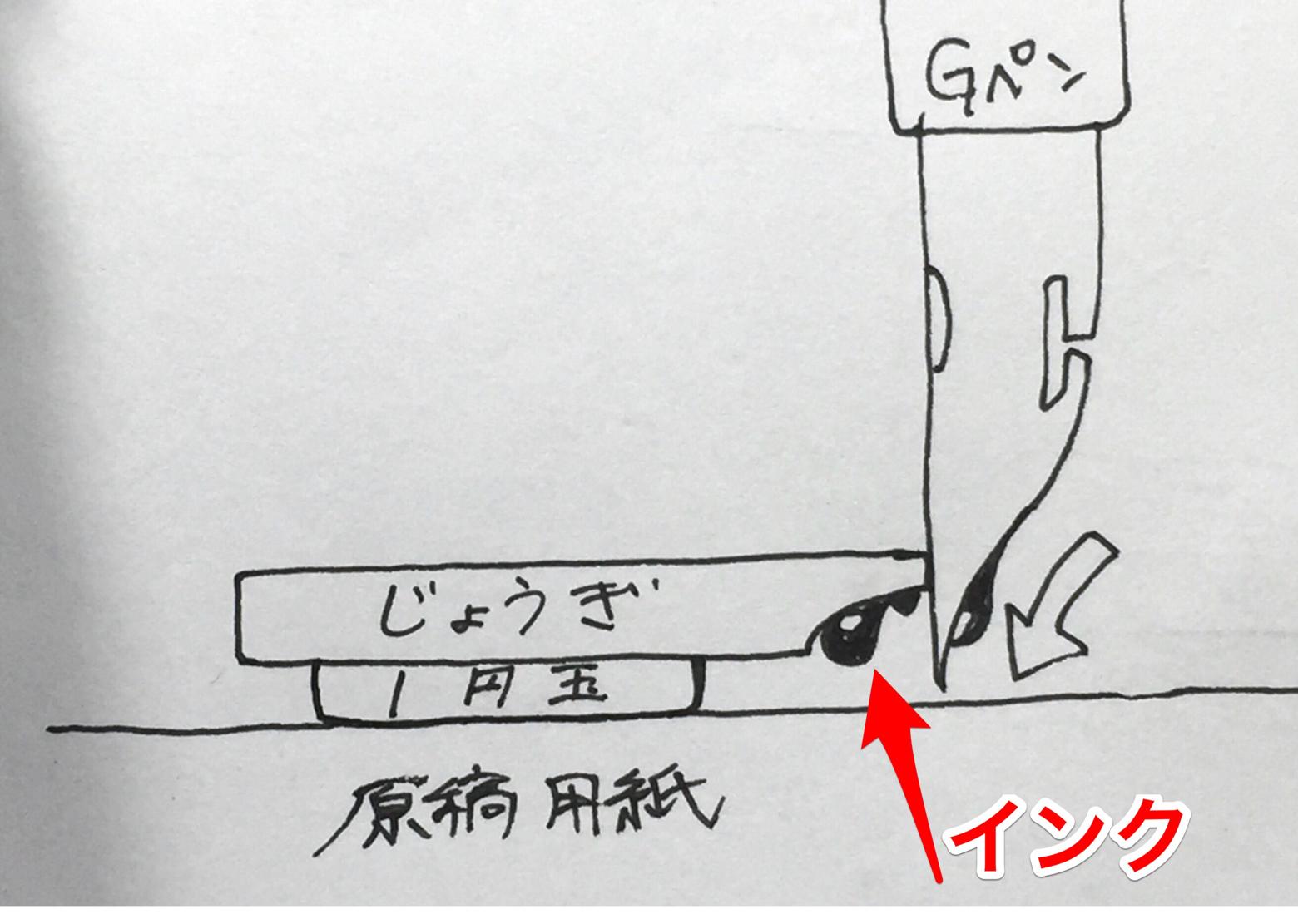 漫画の描き方 定規