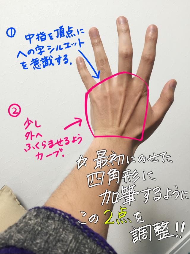 手のデッサン イラストの描き方 手の資料