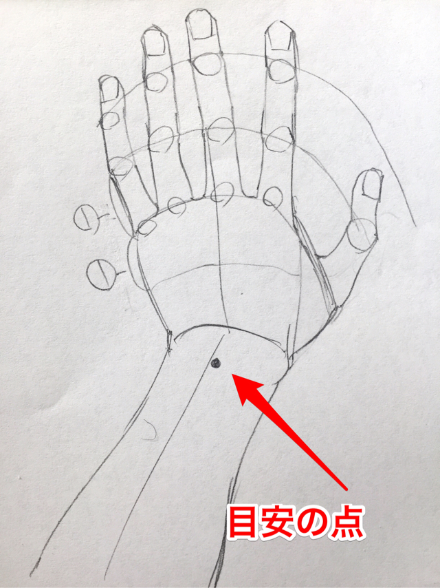 手の描き方 上達のコツ 練習法