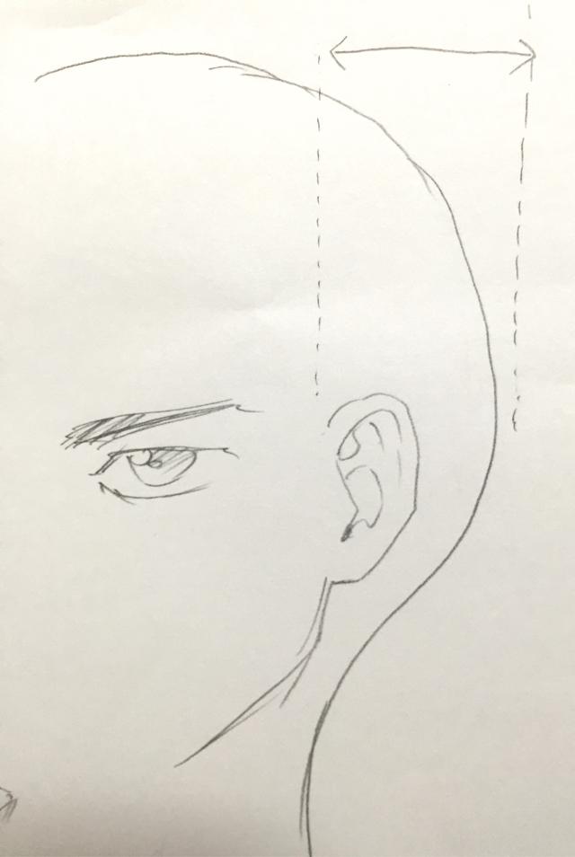 顔の描き方 イラスト初心者が絵を描く