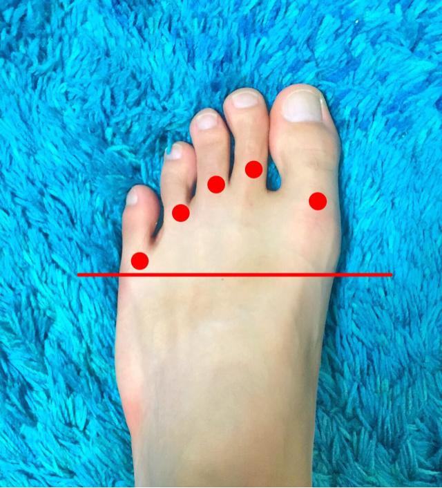足の描き方 絵のデッサン 足の絵のコツ