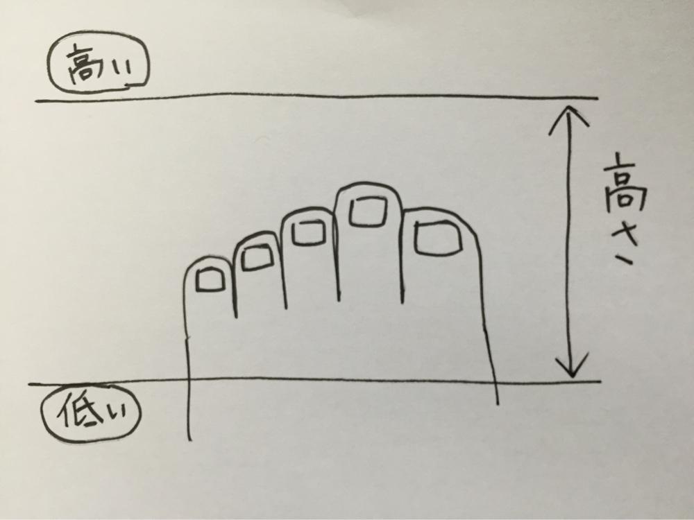 足の描き方 足のデッサン 絵の練習